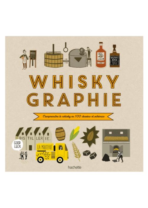 livre infographique sur le whisky